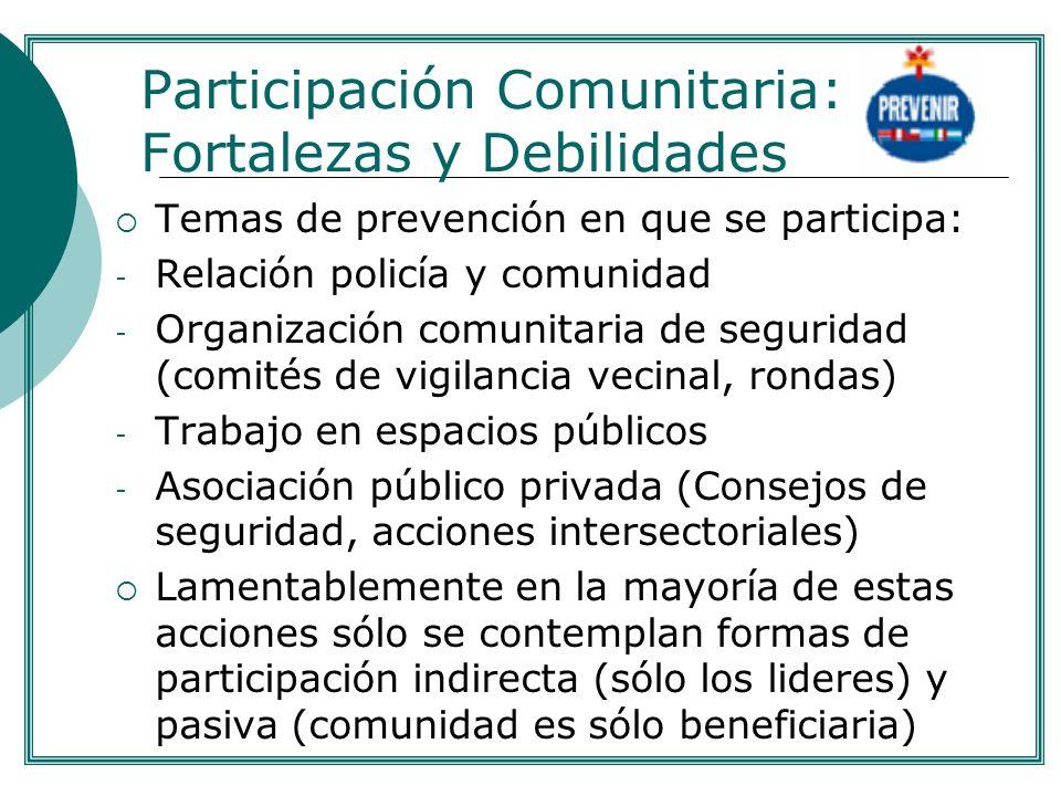 Participación Comunitaria: Fortalezas y Debilidades Temas de prevención en que se participa: - Relación policía y comunidad - Organización comunitaria