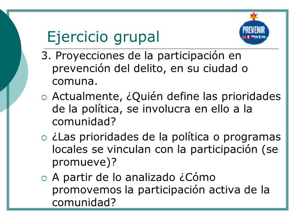 Ejercicio grupal 3. Proyecciones de la participación en prevención del delito, en su ciudad o comuna. Actualmente, ¿Quién define las prioridades de la