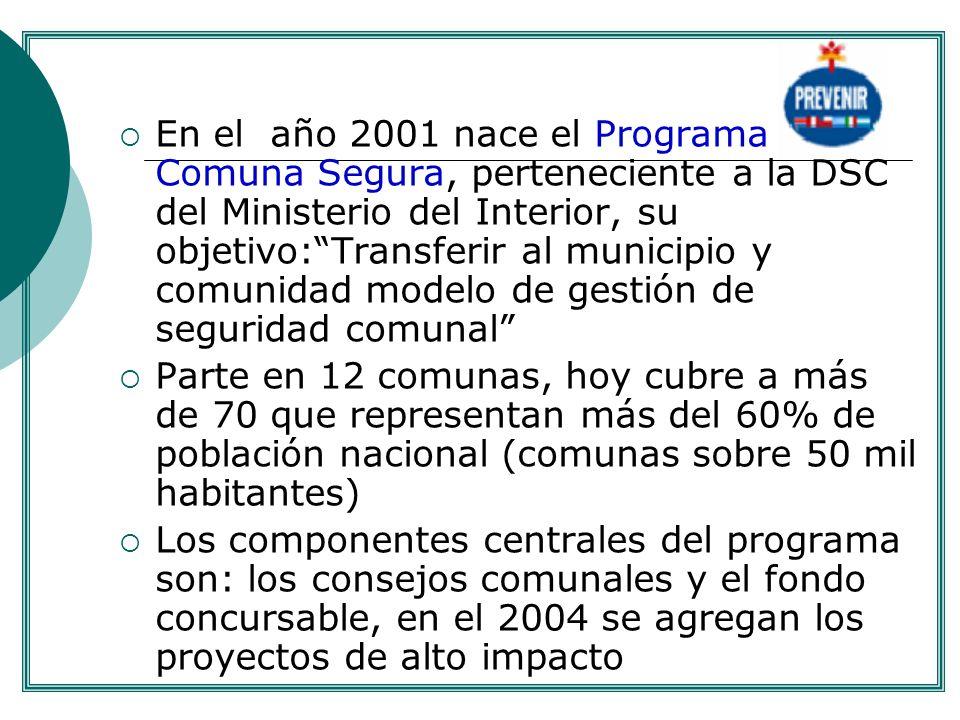 En el año 2001 nace el Programa Comuna Segura, perteneciente a la DSC del Ministerio del Interior, su objetivo:Transferir al municipio y comunidad mod