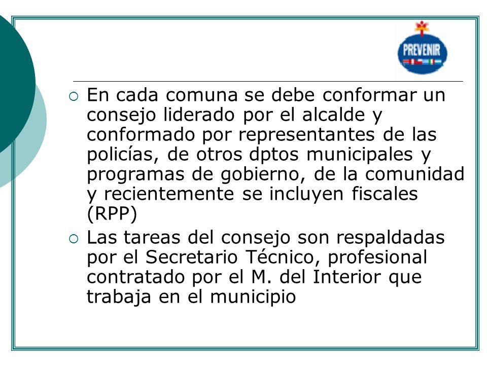 En cada comuna se debe conformar un consejo liderado por el alcalde y conformado por representantes de las policías, de otros dptos municipales y prog