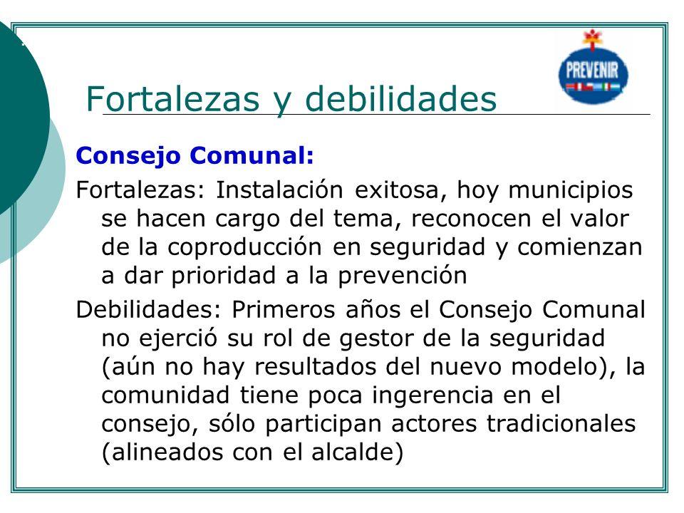 Fortalezas y debilidades Consejo Comunal: Fortalezas: Instalación exitosa, hoy municipios se hacen cargo del tema, reconocen el valor de la coproducci