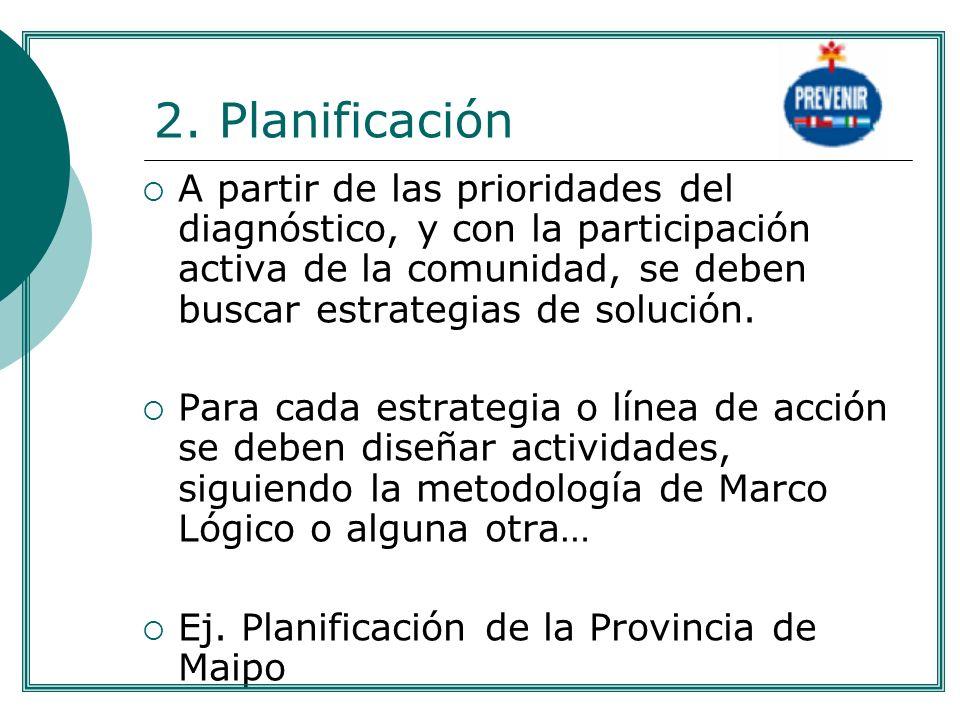 2. Planificación A partir de las prioridades del diagnóstico, y con la participación activa de la comunidad, se deben buscar estrategias de solución.