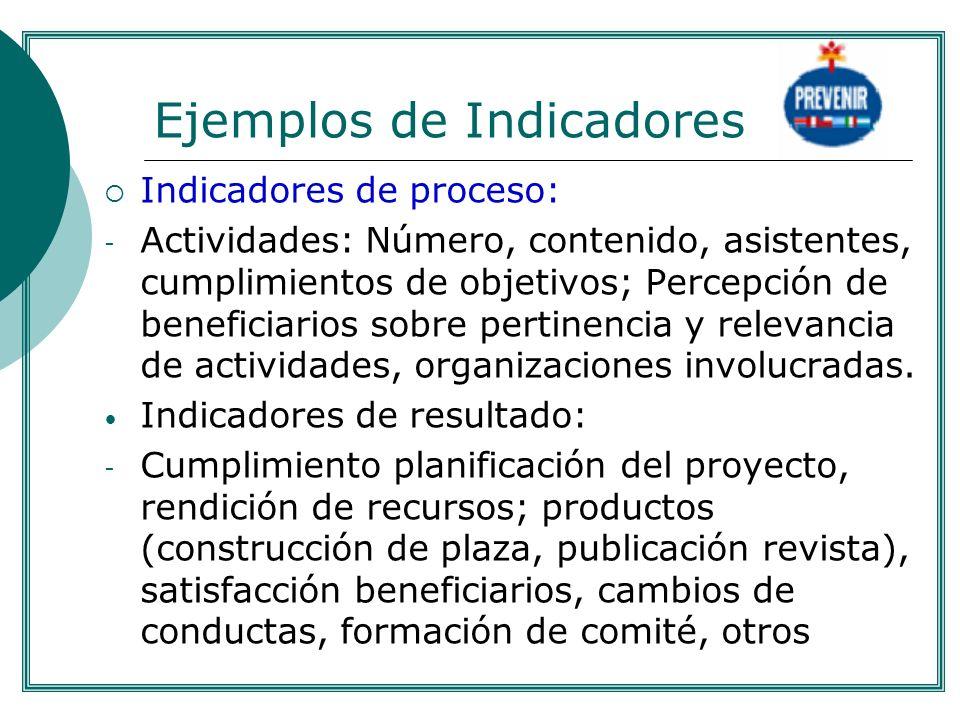 Ejemplos de Indicadores Indicadores de proceso: - Actividades: Número, contenido, asistentes, cumplimientos de objetivos; Percepción de beneficiarios