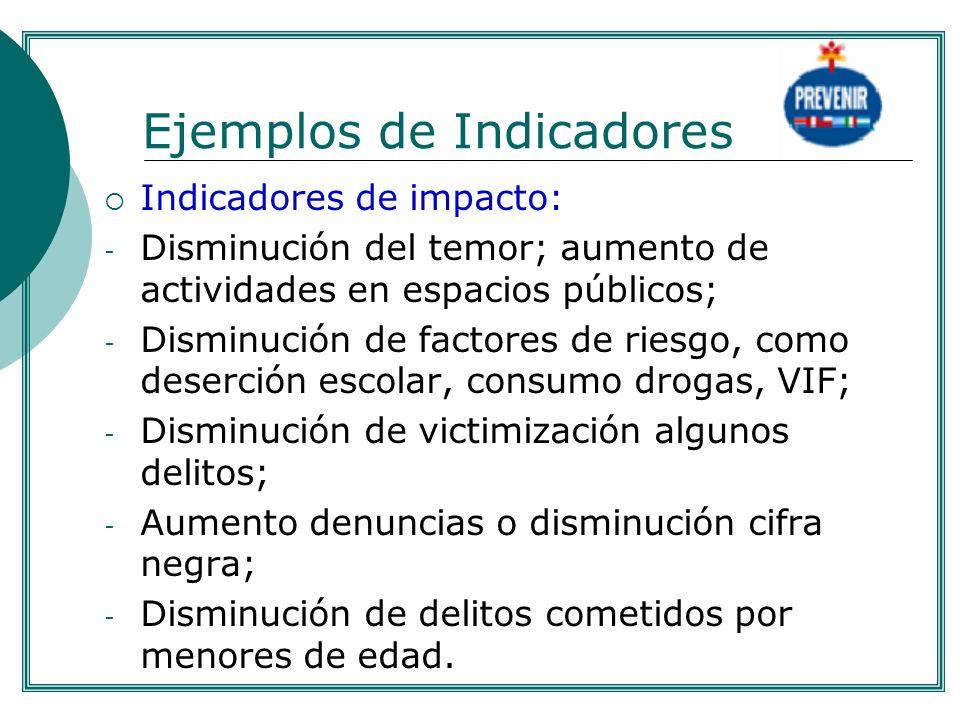 Ejemplos de Indicadores Indicadores de impacto: - Disminución del temor; aumento de actividades en espacios públicos; - Disminución de factores de rie