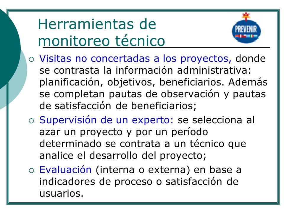 Herramientas de monitoreo técnico Visitas no concertadas a los proyectos, donde se contrasta la información administrativa: planificación, objetivos,