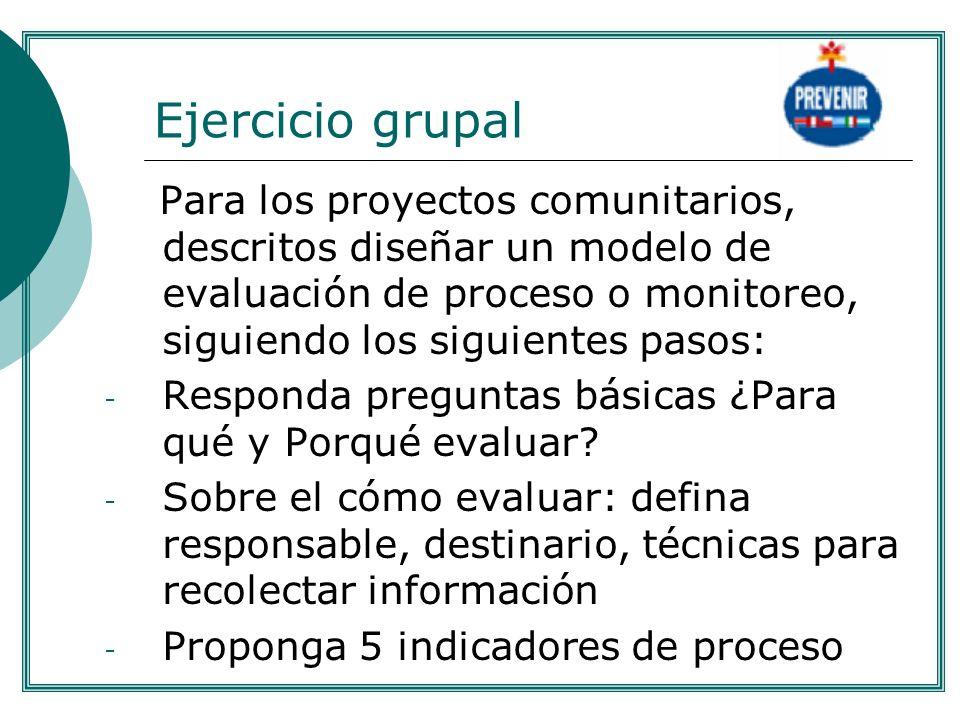 Ejercicio grupal Para los proyectos comunitarios, descritos diseñar un modelo de evaluación de proceso o monitoreo, siguiendo los siguientes pasos: -