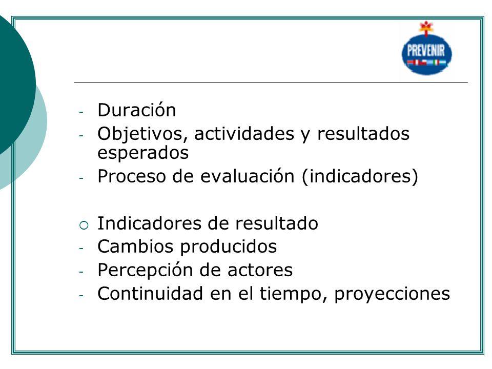- Duración - Objetivos, actividades y resultados esperados - Proceso de evaluación (indicadores) Indicadores de resultado - Cambios producidos - Perce