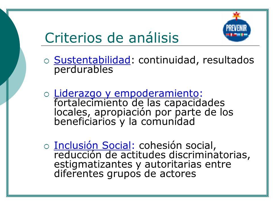 Criterios de análisis Sustentabilidad: continuidad, resultados perdurables Liderazgo y empoderamiento: fortalecimiento de las capacidades locales, apr