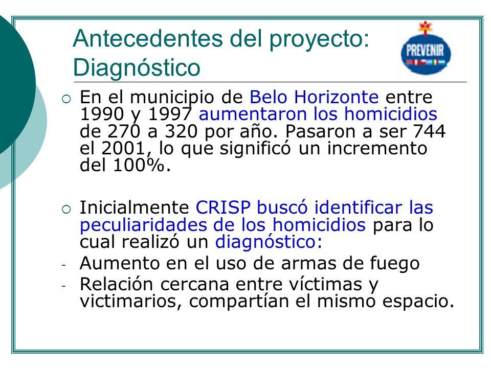 Antecedentes del proyecto: Diagnóstico En el municipio de Belo Horizonte entre 1990 y 1997 aumentaron los homicidios de 270 a 320 por año. Pasaron a s