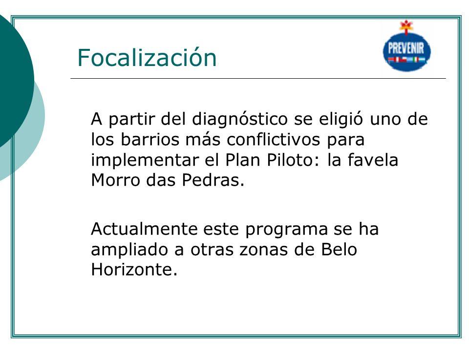 Focalización A partir del diagnóstico se eligió uno de los barrios más conflictivos para implementar el Plan Piloto: la favela Morro das Pedras. Actua
