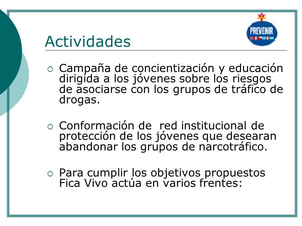 Actividades Campaña de concientización y educación dirigida a los jóvenes sobre los riesgos de asociarse con los grupos de tráfico de drogas. Conforma