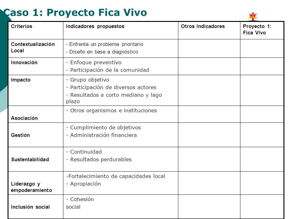 Caso 1: Proyecto Fica Vivo CriteriosIndicadores propuestosOtros IndicadoresProyecto 1: Fica Vivo Contextualización Local - Enfrenta un problema priori