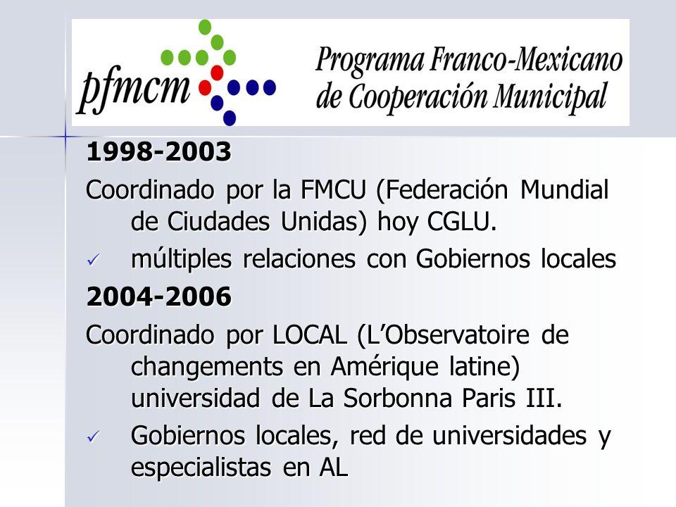 1998-2003 Coordinado por la FMCU (Federación Mundial de Ciudades Unidas) hoy CGLU. múltiples relaciones con Gobiernos locales múltiples relaciones con
