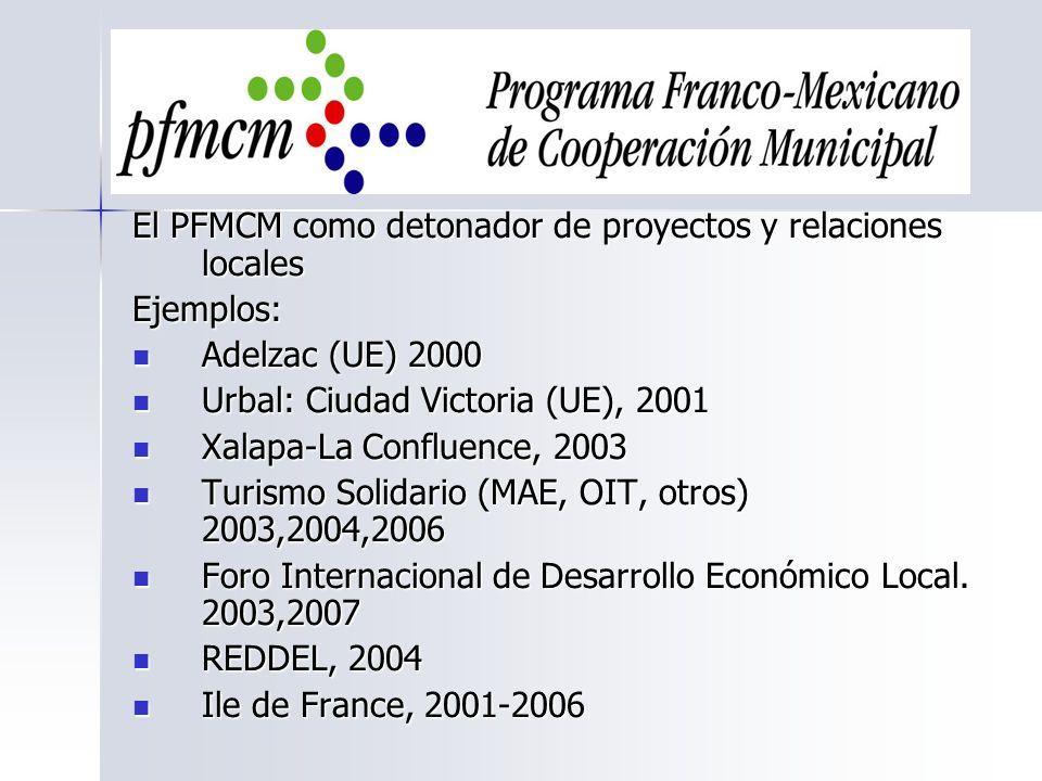 El PFMCM como detonador de proyectos y relaciones locales Ejemplos: Adelzac (UE) 2000 Adelzac (UE) 2000 Urbal: Ciudad Victoria (UE), 2001 Urbal: Ciuda