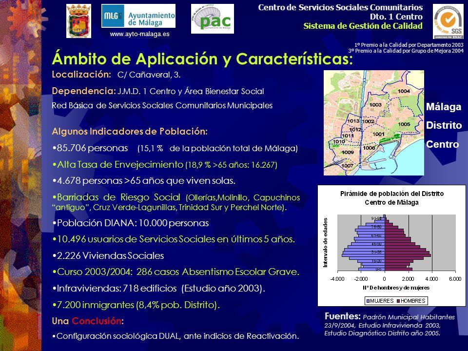 Ámbito de Aplicación y Características: Localización: C/ Cañaveral, 3.