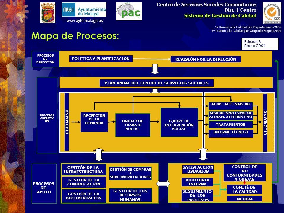 Ámbito de Aplicación y Características: Localización: C/ Cañaveral, 3. Dependencia: J.M.D. 1 Centro y Área Bienestar Social Red Básica de Servicios So