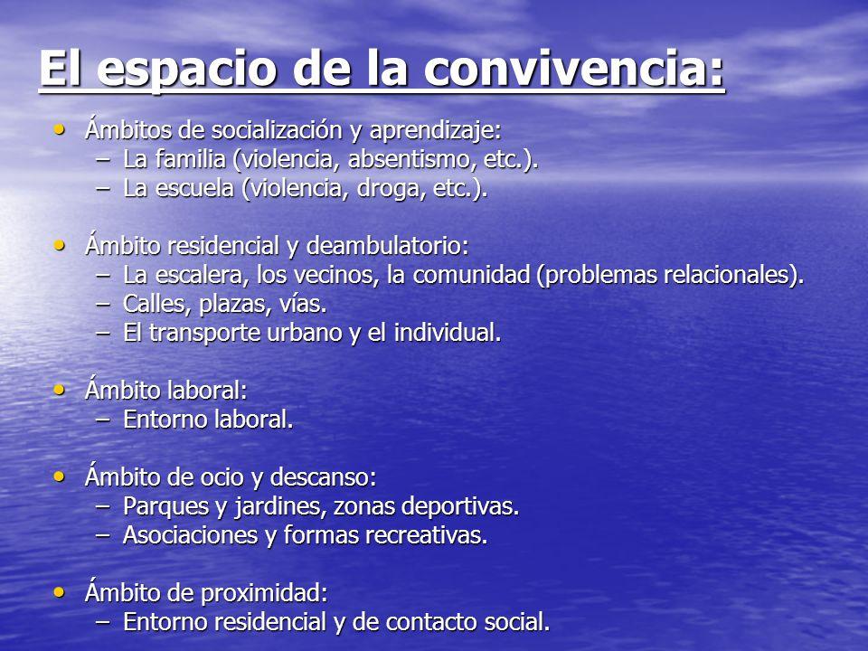 El espacio de la convivencia: Ámbitos de socialización y aprendizaje: Ámbitos de socialización y aprendizaje: –La familia (violencia, absentismo, etc.