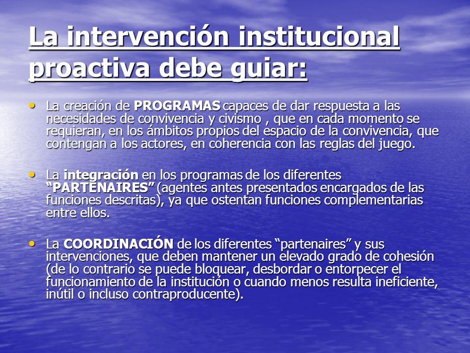 La intervención institucional proactiva debe guiar: La creación de PROGRAMAS capaces de dar respuesta a las necesidades de convivencia y civismo, que