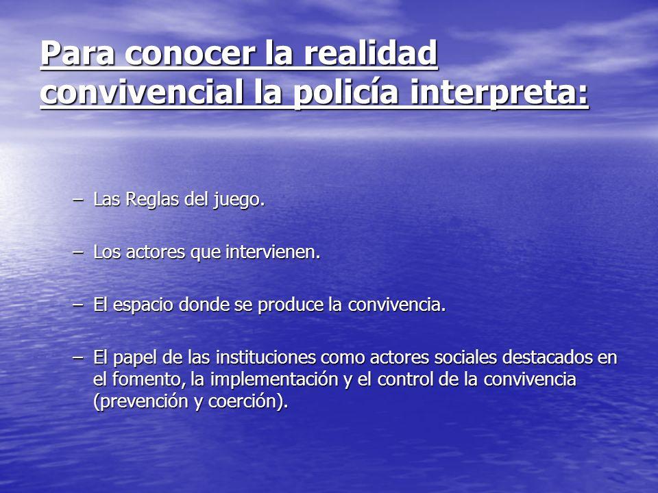 Para conocer la realidad convivencial la policía interpreta: –Las Reglas del juego. –Los actores que intervienen. –El espacio donde se produce la conv