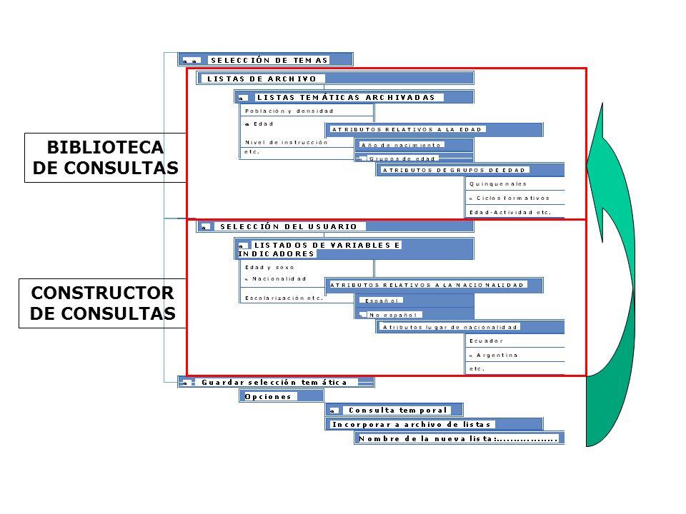 BIBLIOTECA DE CONSULTAS CONSTRUCTOR DE CONSULTAS