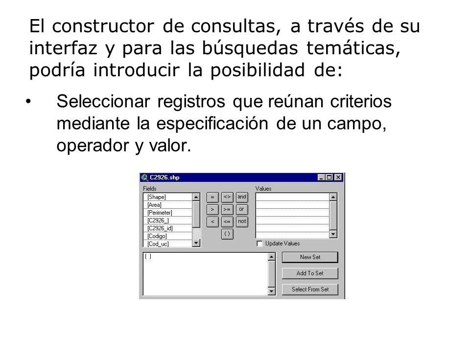 El constructor de consultas, a través de su interfaz y para las búsquedas temáticas, podría introducir la posibilidad de: Seleccionar registros que re