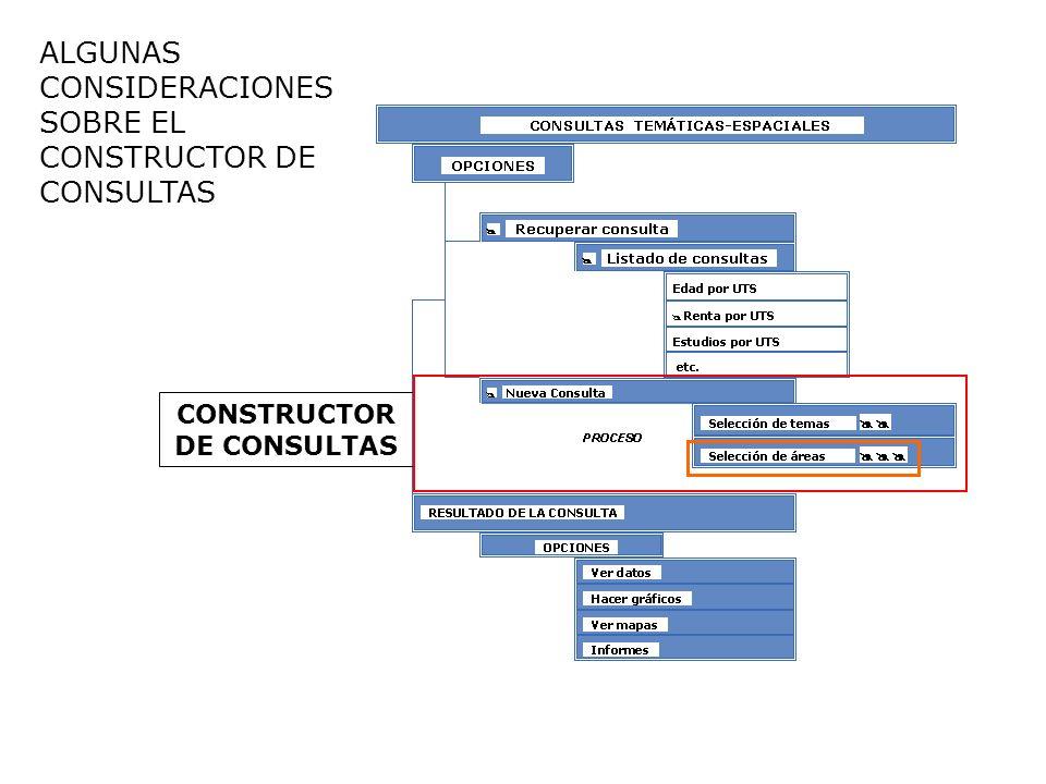 CONSTRUCTOR DE CONSULTAS ALGUNAS CONSIDERACIONES SOBRE EL CONSTRUCTOR DE CONSULTAS