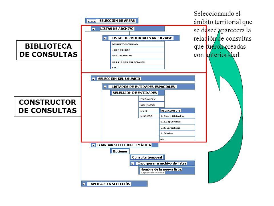 BIBLIOTECA DE CONSULTAS CONSTRUCTOR DE CONSULTAS Seleccionando el ámbito territorial que se desee aparecerá la relación de consultas que fueron creada