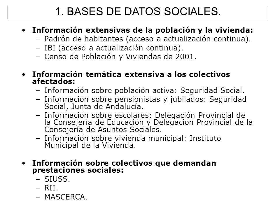 Información extensivas de la población y la vivienda: –Padrón de habitantes (acceso a actualización continua). –IBI (acceso a actualización continua).