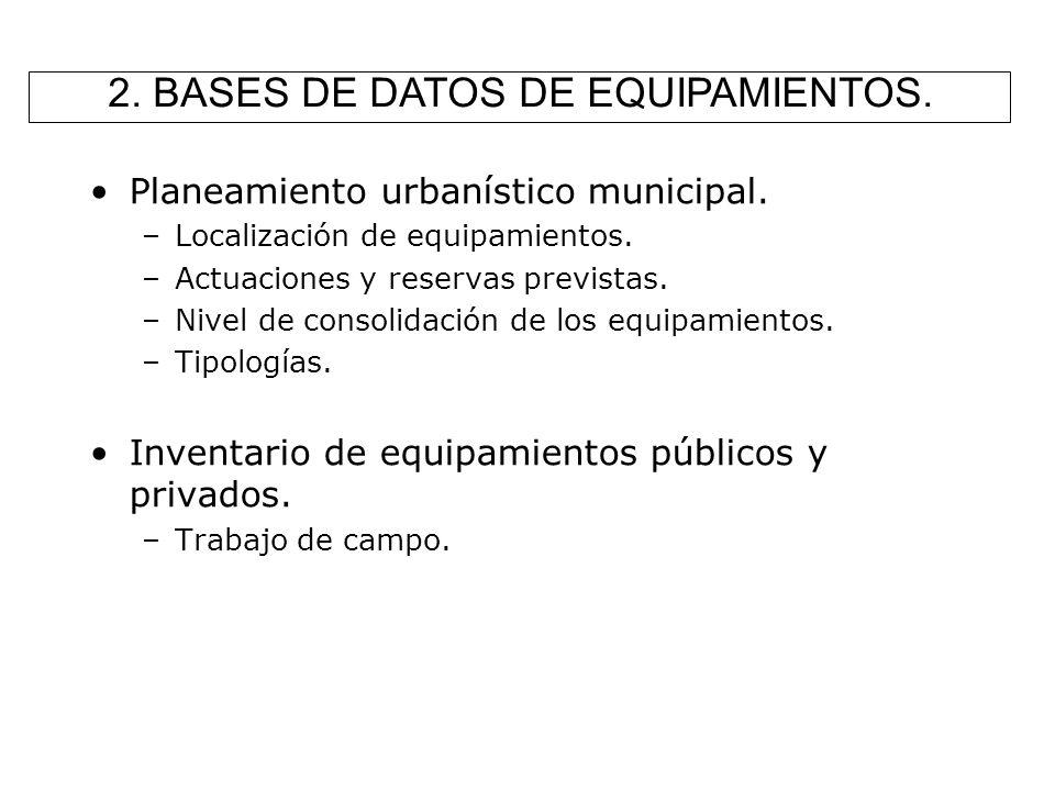 Planeamiento urbanístico municipal. –Localización de equipamientos. –Actuaciones y reservas previstas. –Nivel de consolidación de los equipamientos. –