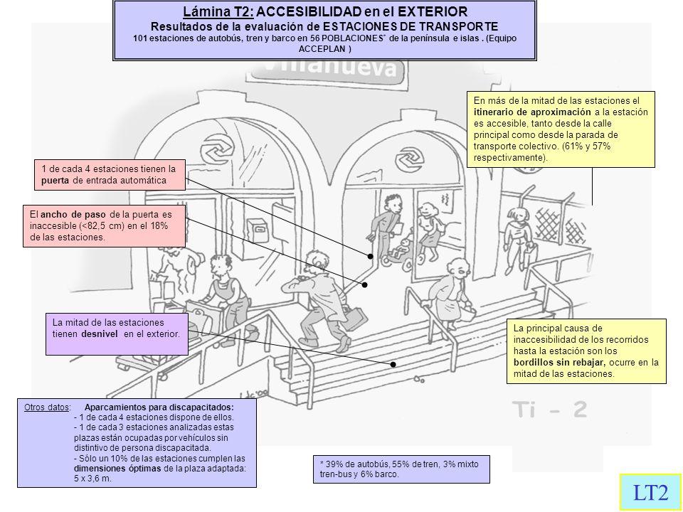 Lámina T2: ACCESIBILIDAD en el EXTERIOR Resultados de la evaluación de ESTACIONES DE TRANSPORTE 101 estaciones de autobús, tren y barco en 56 POBLACIO