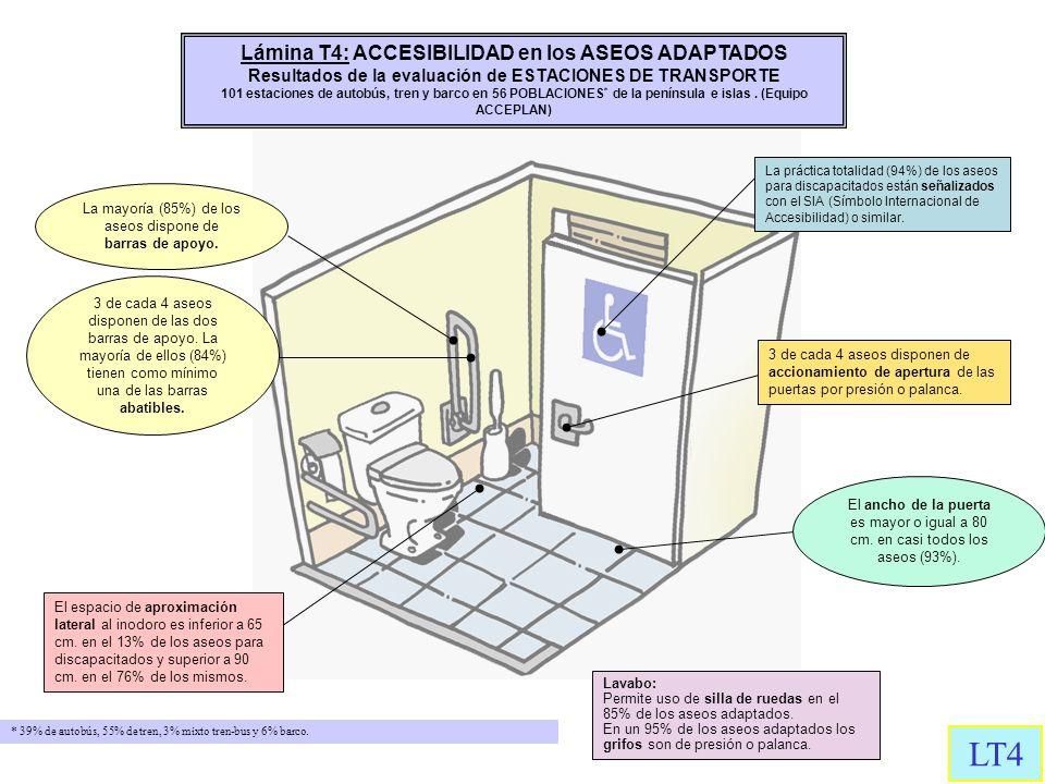 Lámina T4: ACCESIBILIDAD en los ASEOS ADAPTADOS Resultados de la evaluación de ESTACIONES DE TRANSPORTE 101 estaciones de autobús, tren y barco en 56