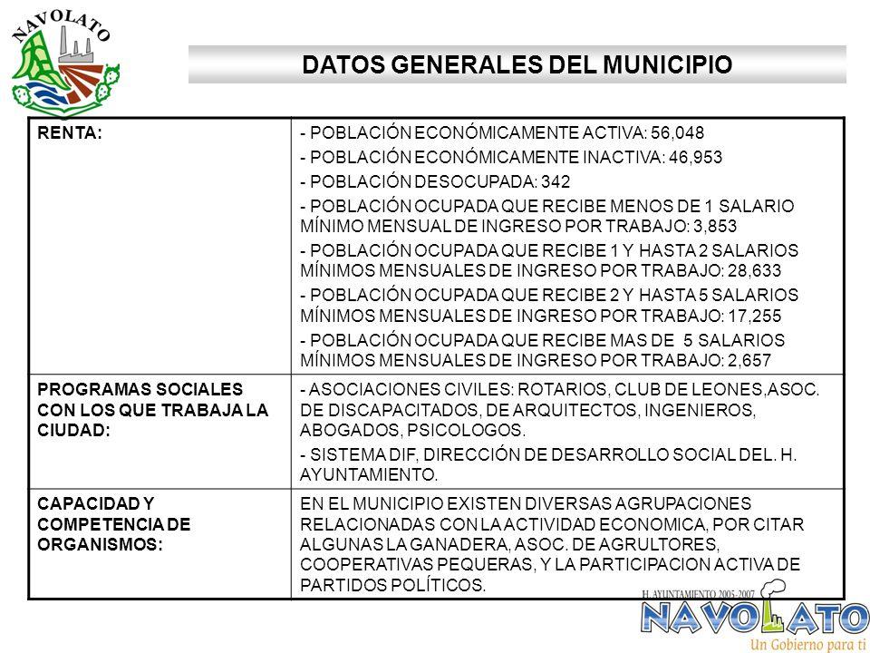DATOS GENERALES DEL MUNICIPIO RENTA:- POBLACIÓN ECONÓMICAMENTE ACTIVA: 56,048 - POBLACIÓN ECONÓMICAMENTE INACTIVA: 46,953 - POBLACIÓN DESOCUPADA: 342