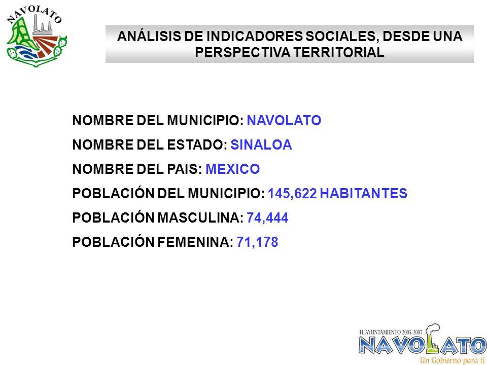 ANÁLISIS DE INDICADORES SOCIALES, DESDE UNA PERSPECTIVA TERRITORIAL NOMBRE DEL MUNICIPIO: NAVOLATO NOMBRE DEL ESTADO: SINALOA NOMBRE DEL PAIS: MEXICO POBLACIÓN DEL MUNICIPIO: 145,622 HABITANTES POBLACIÓN MASCULINA: 74,444 POBLACIÓN FEMENINA: 71,178