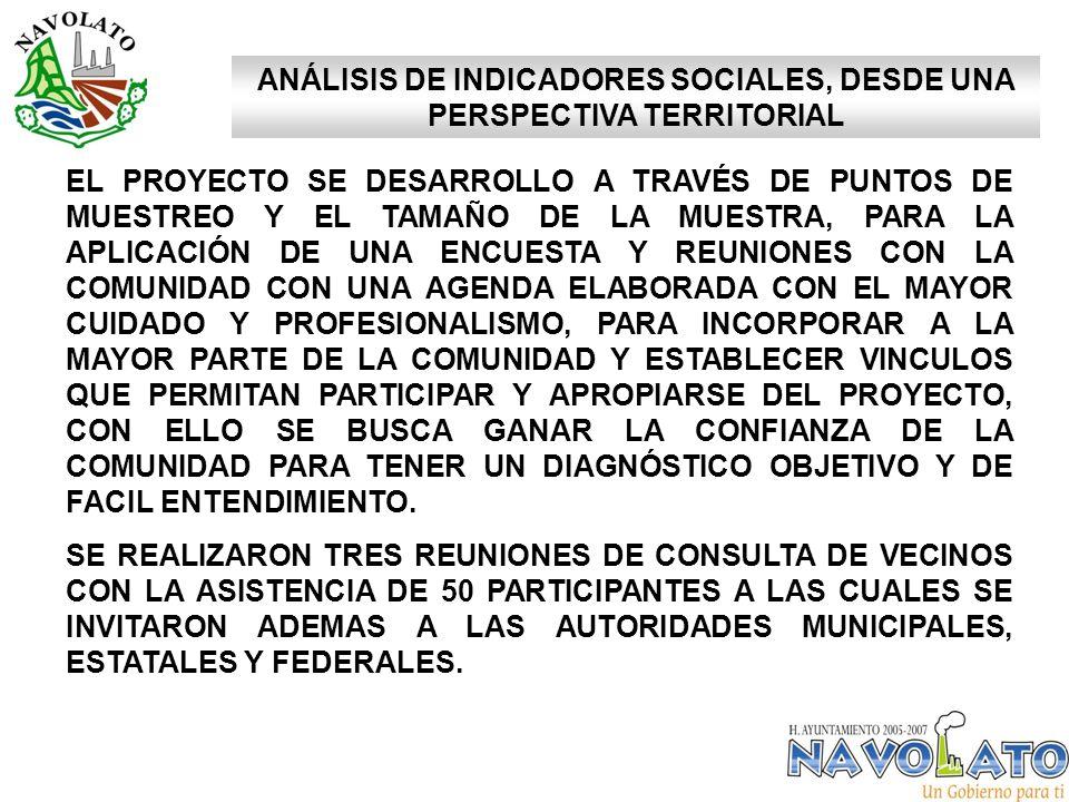 ESPECIFICACIONES TÉCNICAS 1.- PLATAFORMA DE B.D.: ACCESS 2.- SISTEMA OPERATIVO DE LOS PUESTOS CLIENTE: WINDOWS 2000.
