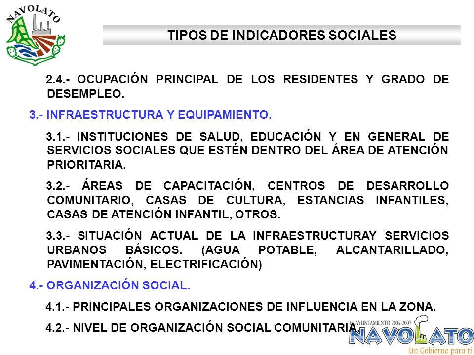2.4.- OCUPACIÓN PRINCIPAL DE LOS RESIDENTES Y GRADO DE DESEMPLEO. 3.- INFRAESTRUCTURA Y EQUIPAMIENTO. 3.1.- INSTITUCIONES DE SALUD, EDUCACIÓN Y EN GEN