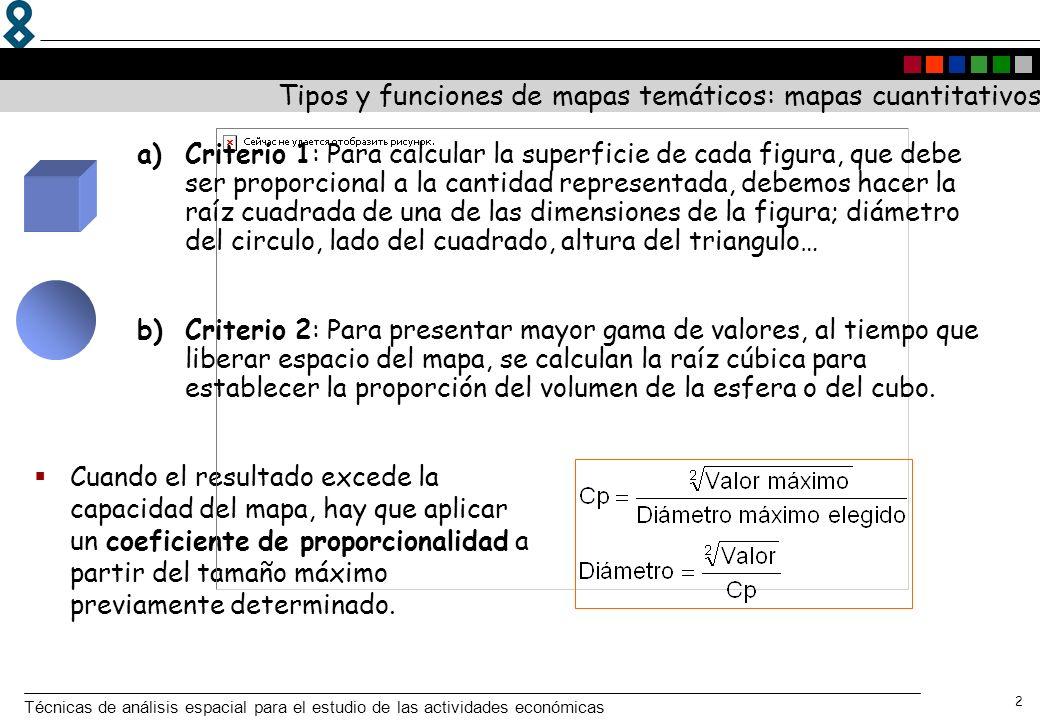 Técnicas de análisis espacial para el estudio de las actividades económicas 3 Fuente: García Palomares, JC-, 2005 Tipos y funciones de mapas temáticos: mapas cuantitativos