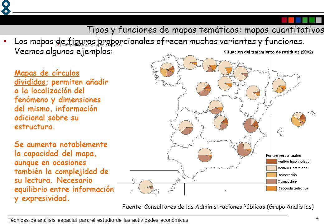 Técnicas de análisis espacial para el estudio de las actividades económicas 5 Tipos y funciones de mapas temáticos: mapas cuantitativos Fuente: Molinero Hernando, F et al (coord.) (2004): Atlas de la España Rural.