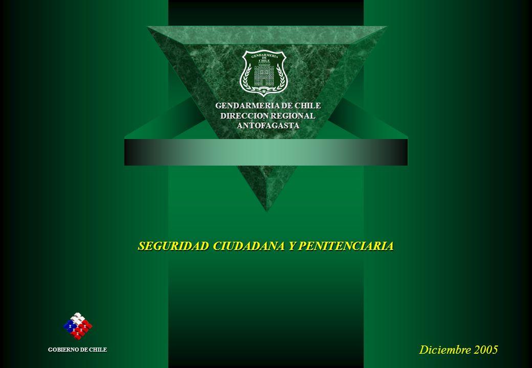 Diciembre 2005 GOBIERNO DE CHILE GENDARMERIA DE CHILE DIRECCION REGIONAL ANTOFAGASTA SEGURIDAD CIUDADANA Y PENITENCIARIA