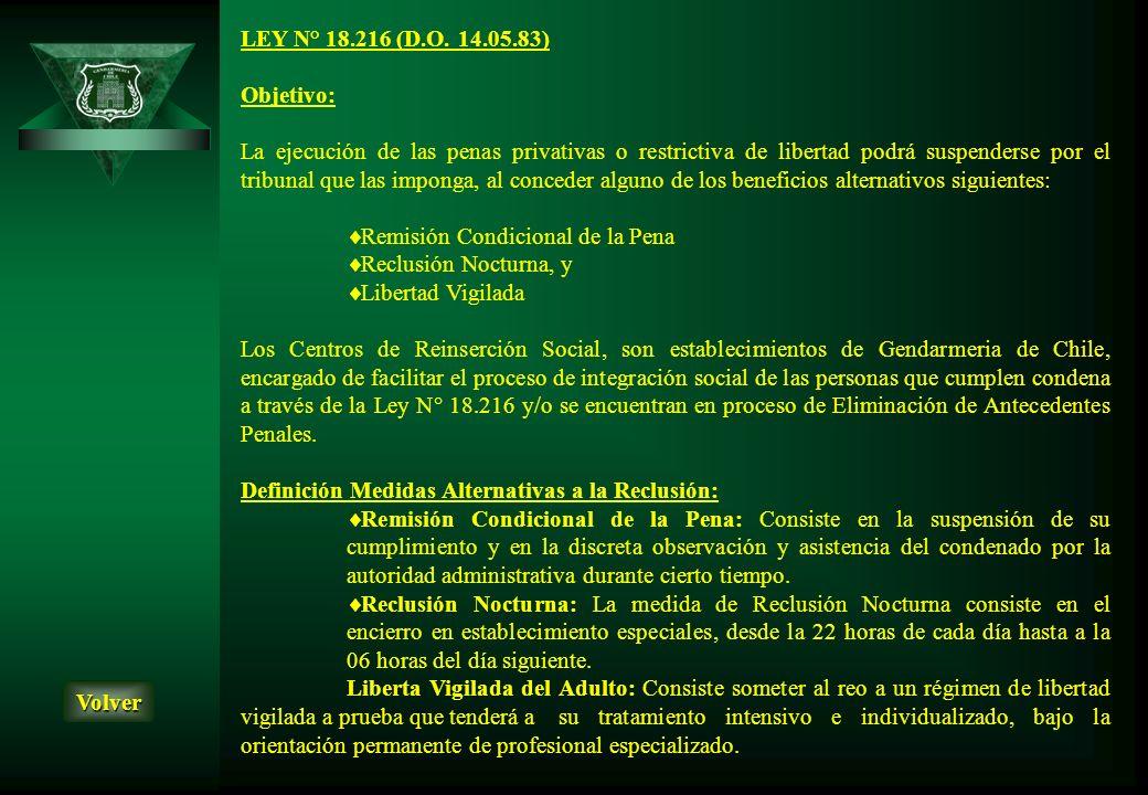 INDULTO PARTICULAR LEY N° 18050 DEL 06.11.81 (D.L.