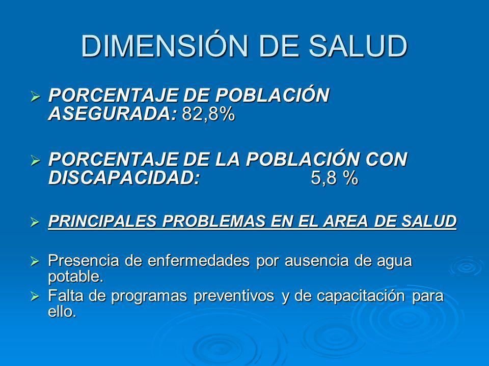 DIMENSIÓN DE VIVIENDA TOTAL GENERAL DE VIVIENDAS INDIVIDUALES: 12 757 TOTAL GENERAL DE VIVIENDAS INDIVIDUALES: 12 757 PORCENTAJE DE VIVIENDAS COLECTIVAS: 6 PORCENTAJE DE VIVIENDAS COLECTIVAS: 6 PORCENTAJE DE PERSONAS POR VIVIENDA: 4,1 PORCENTAJE DE PERSONAS POR VIVIENDA: 4,1