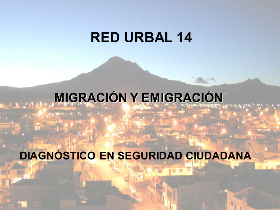 DIAGNÓSTICO EN SEGURIDAD CIUDADANA RED URBAL 14 MIGRACIÓN Y EMIGRACIÓN
