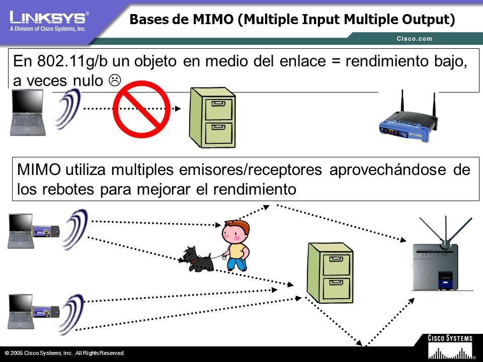 © 2005 Cisco Systems, Inc. All Rights Reserved. En 802.11g/b un objeto en medio del enlace = rendimiento bajo, a veces nulo MIMO utiliza multiples emi