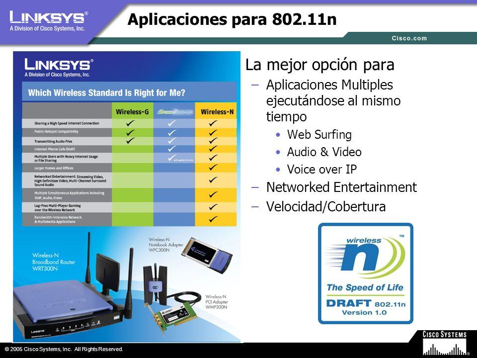 © 2005 Cisco Systems, Inc. All Rights Reserved. Aplicaciones para 802.11n La mejor opción para –Aplicaciones Multiples ejecutándose al mismo tiempo We