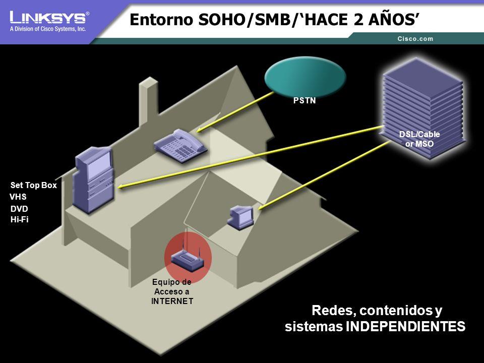 © 2005 Cisco Systems, Inc. All Rights Reserved. Entorno SOHO/SMB/HACE 2 AÑOS Redes, contenidos y sistemas INDEPENDIENTES Set Top Box VHS DVD Hi-Fi DSL