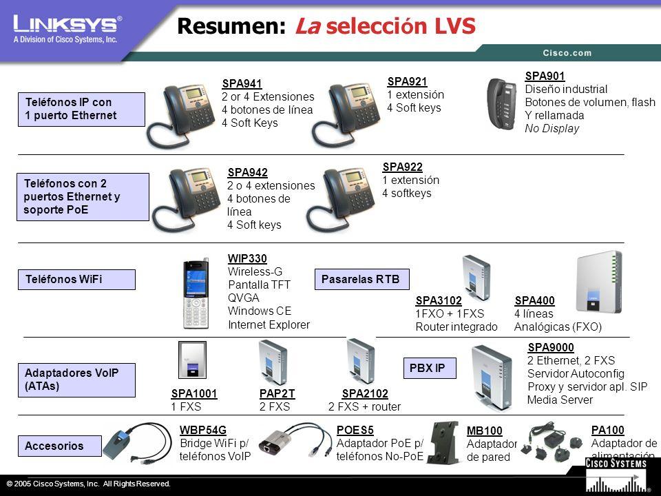 © 2005 Cisco Systems, Inc. All Rights Reserved. Resumen: La selecci ó n LVS WBP54G Bridge WiFi p/ teléfonos VoIP Accesorios SPA941 2 or 4 Extensiones