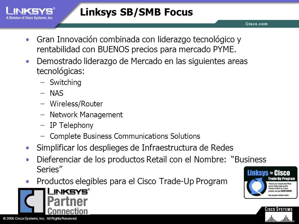 © 2005 Cisco Systems, Inc. All Rights Reserved. Linksys SB/SMB Focus Gran Innovación combinada con liderazgo tecnológico y rentabilidad con BUENOS pre