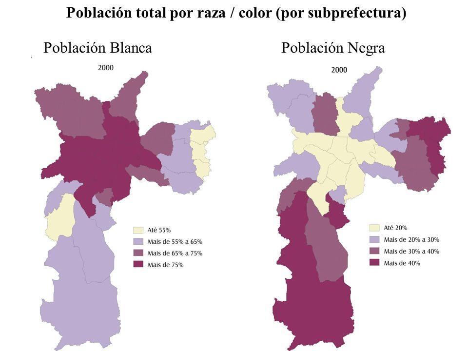 Población total por raza / color (por subprefectura) Población BlancaPoblación Negra