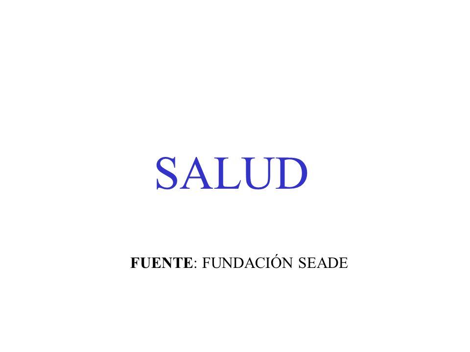SALUD FUENTE: FUNDACIÓN SEADE