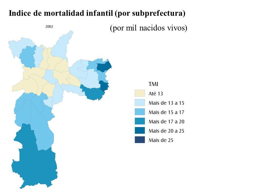 Indice de mortalidad infantil (por subprefectura) (por mil nacidos vivos)
