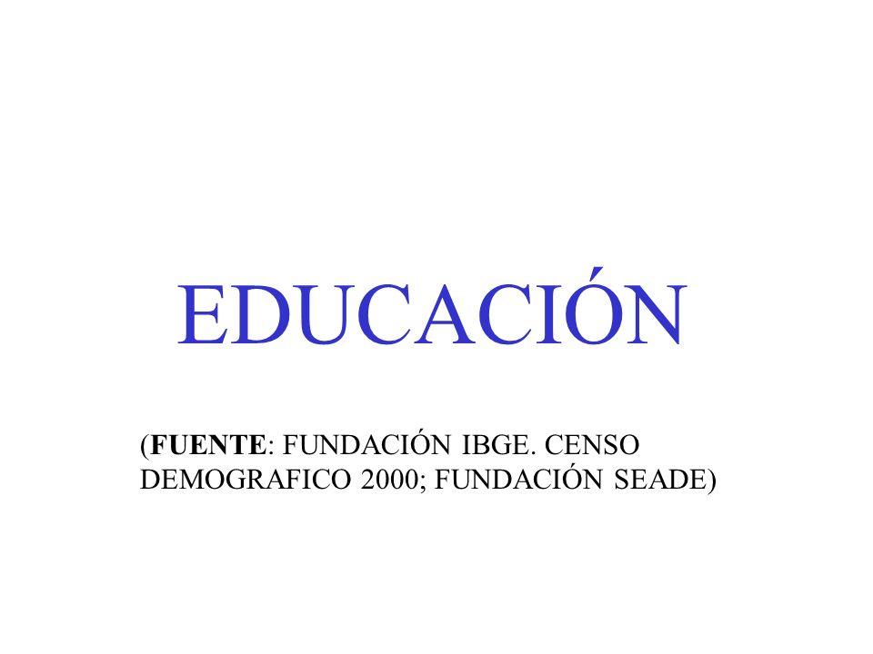 EDUCACIÓN (FUENTE: FUNDACIÓN IBGE. CENSO DEMOGRAFICO 2000; FUNDACIÓN SEADE)